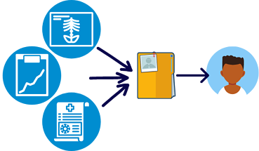 collect patient records with universal uploader