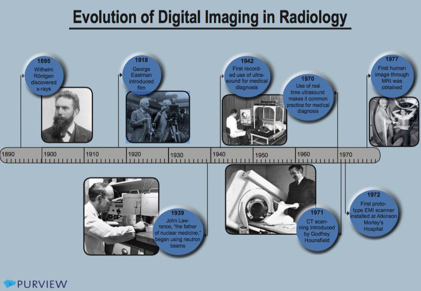 Evolution_RadiologyFinal